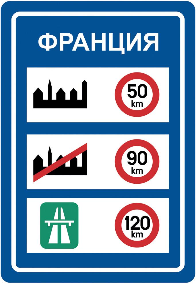 Ограничения скорости во Франции