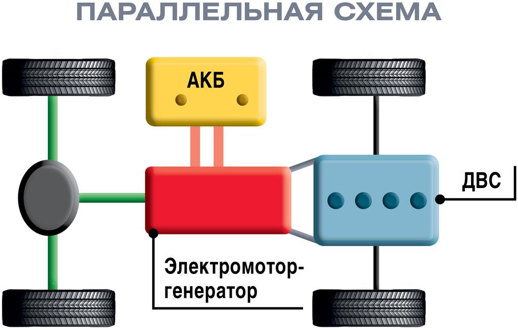 параллельная конструкция гибридной силовой установки