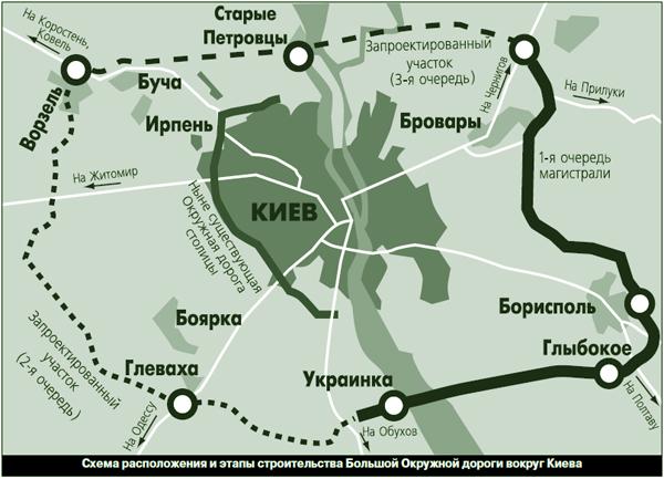 Большую кольцевую дорогу в Киеве начнут строить уже в 2018 году