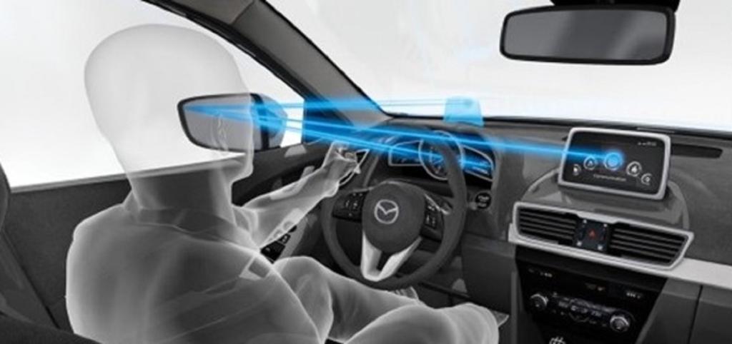Новые автомобильные технологии, представленные на выставке CES 2016