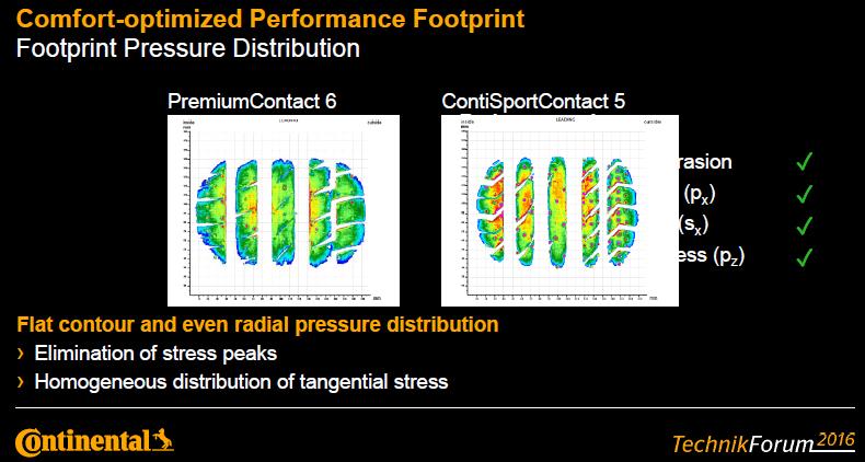 Более равномерное распределение давления в пятне контакта повысила ресурс шины и снизила ее шумность.