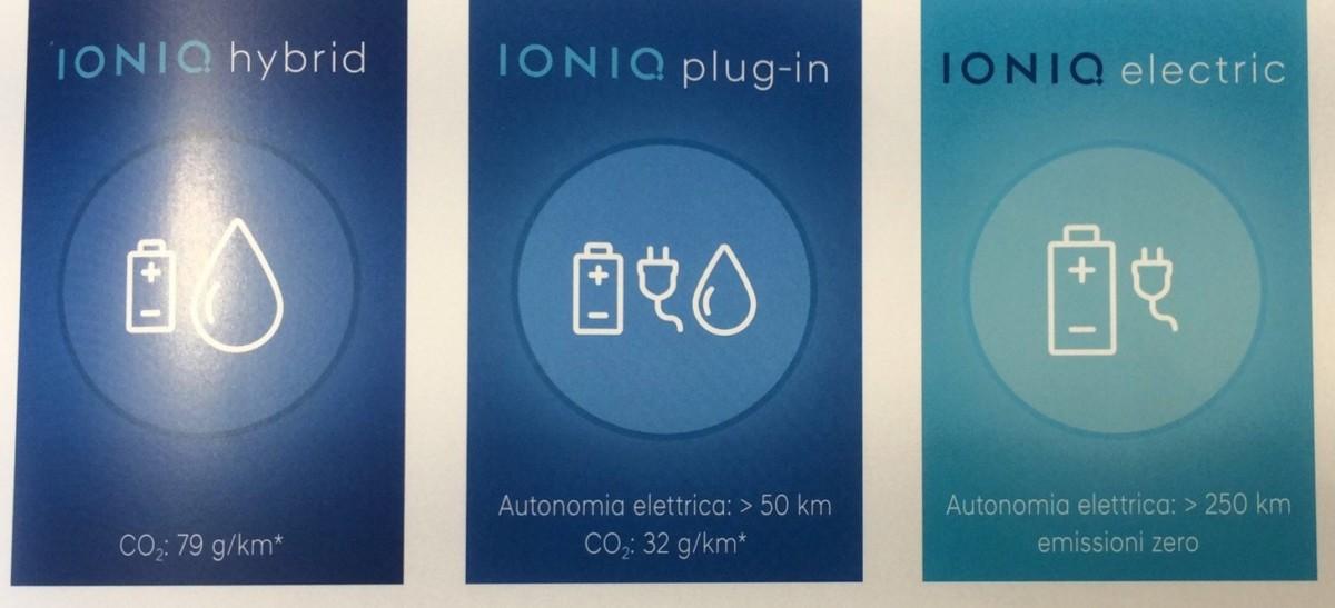 IONIQ Hybrid, IONIQ Plug-in и IONIQ Electric