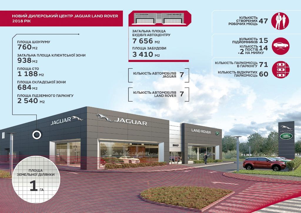jlr-arch-design-concept_infografic2