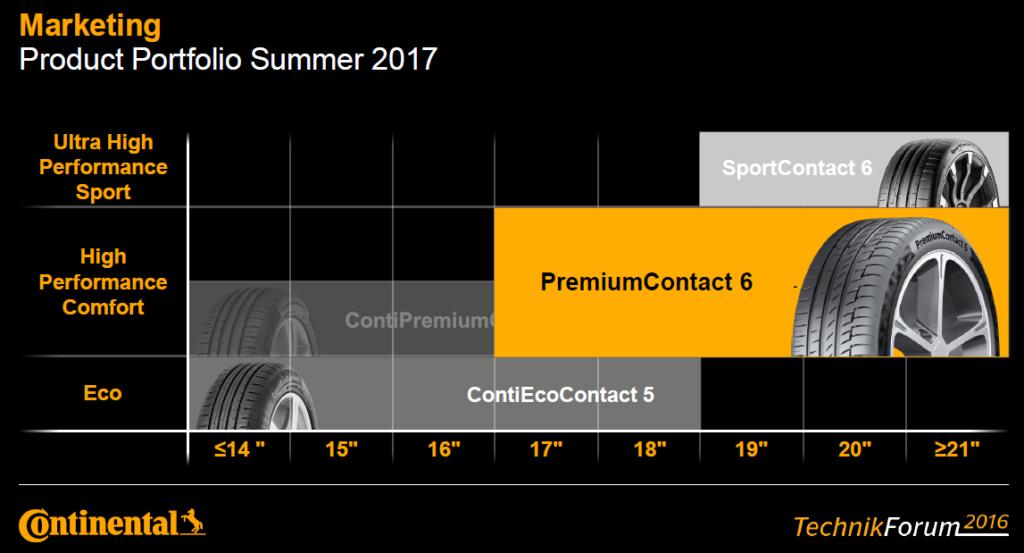 premiumcontact-6