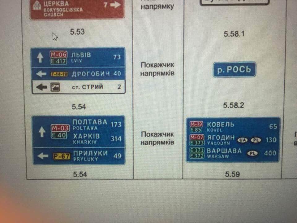 Вгосударстве Украина обновляют дорожные указатели