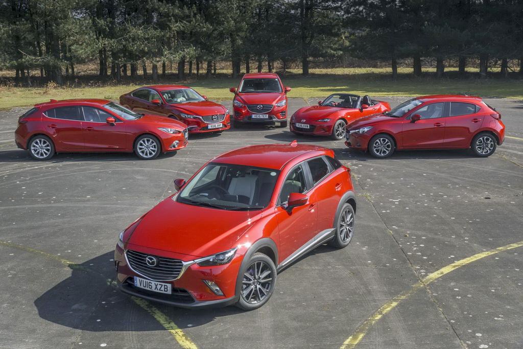 Mazda Sales Results