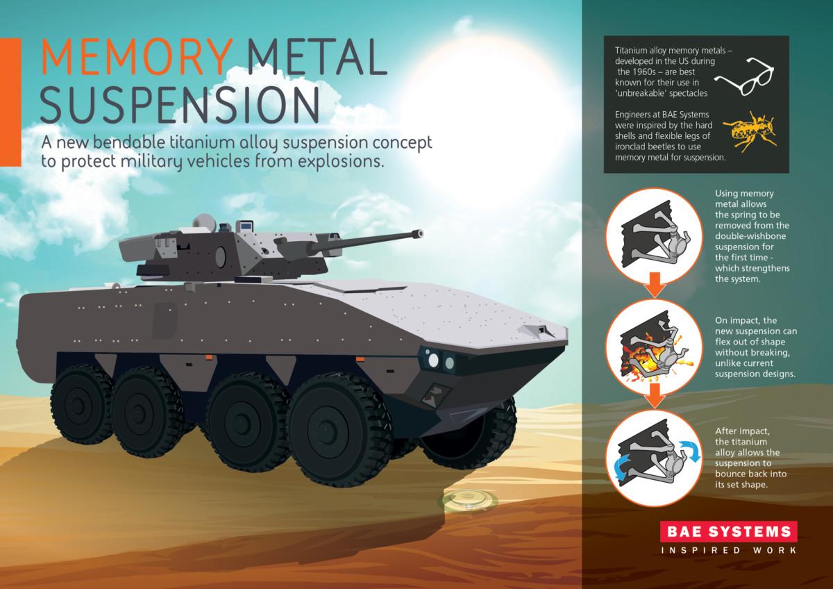 Неубиваемая подвеска Memory Metal Suspension