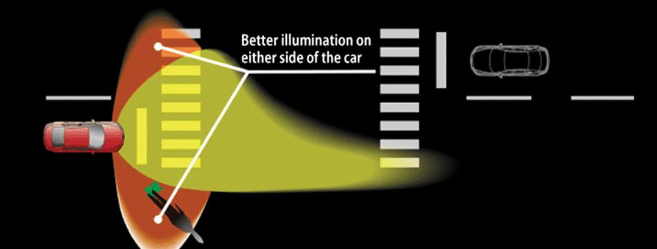 Матричные светодиодные фары