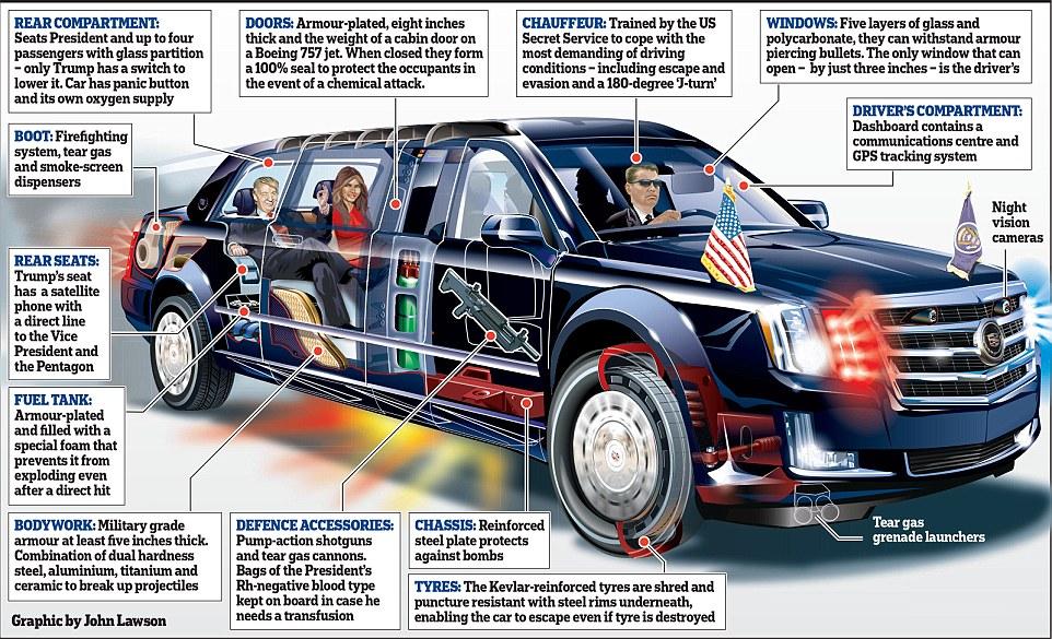 Лимузин Трампа в разрезеЛимузин Трампа в разрезе