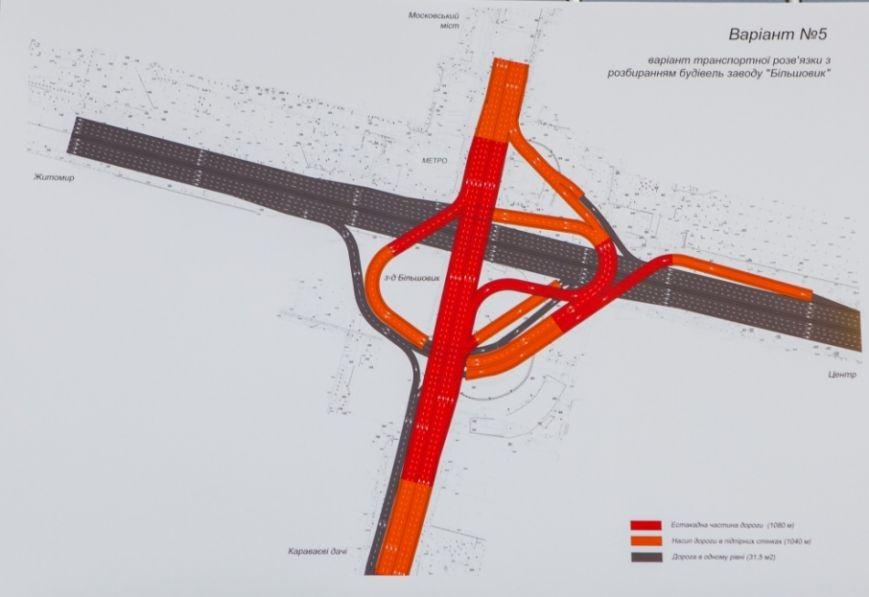 Реконструкция Шулявского моста: утвержден финальный проект развязки