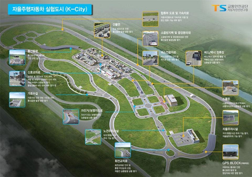 ВЮжной Кореи собираются построить город для исследования  беспилотников