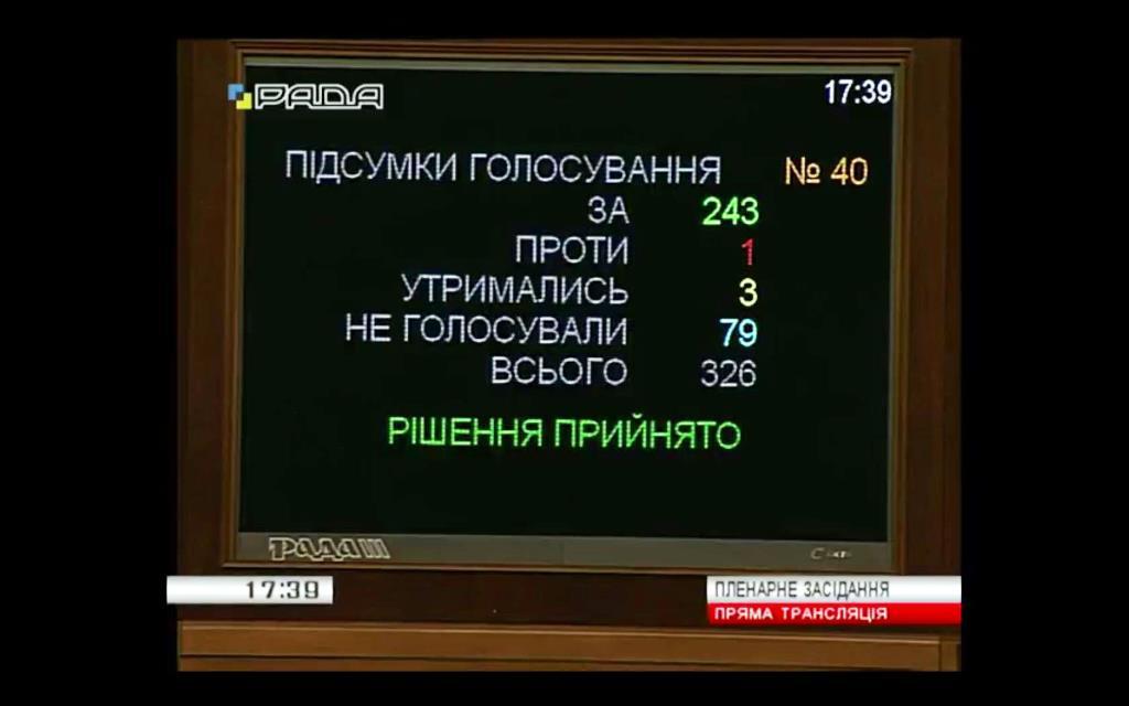 Рада перенесла введення стандарту «Євро-6» на2020 рік