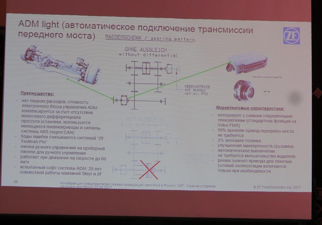 автоматическую систему управления трансмиссией ZF ADM
