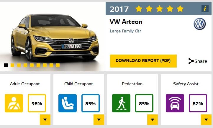 Новые краш-тесты Euro NCAP