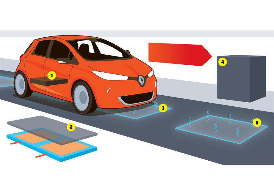 Электромобили Renault через 10 лет смогут подзаряжаться на ходу