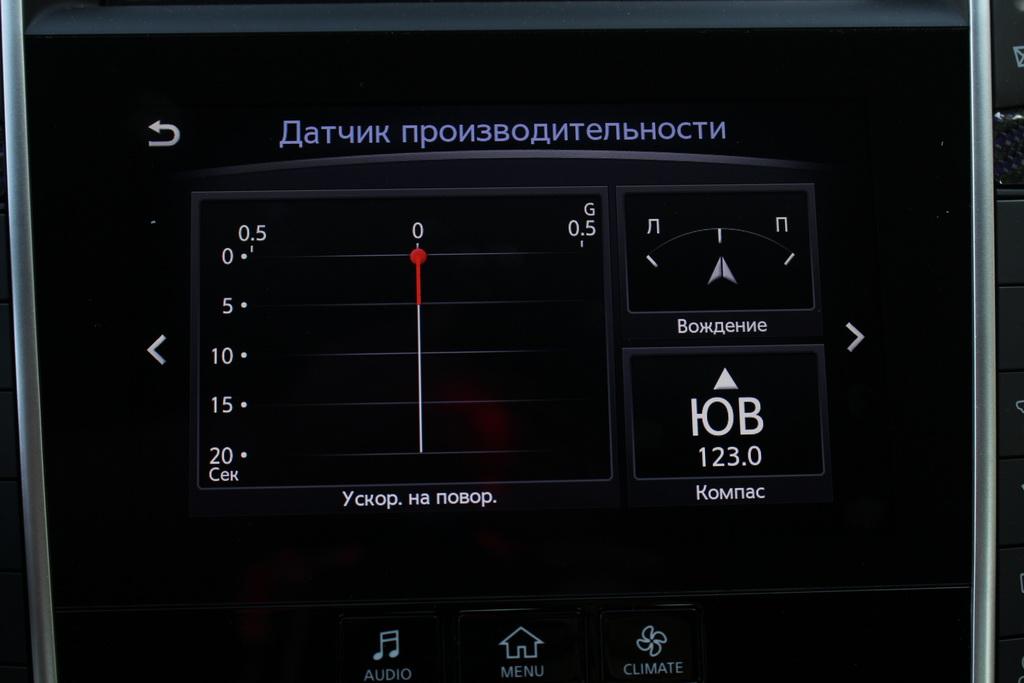 Гоночные приборы Infiniti Q60