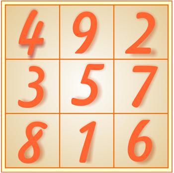 Цвет авто по фэн-шуй расчет числа Гуа