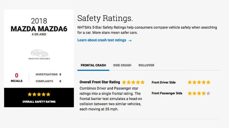 Обновленная Mazda 6 может получить полный привод