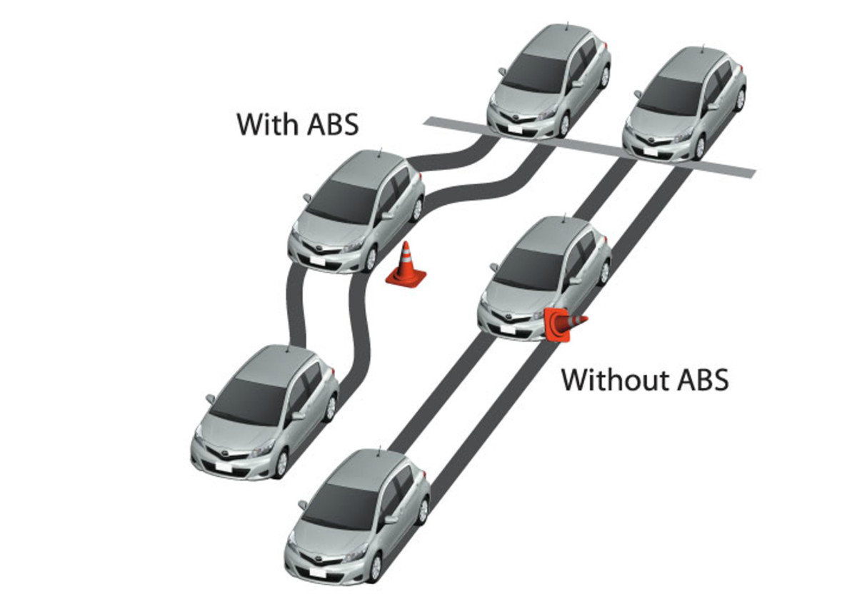 Почему горит лампочка АБС - неисправность системы АБС