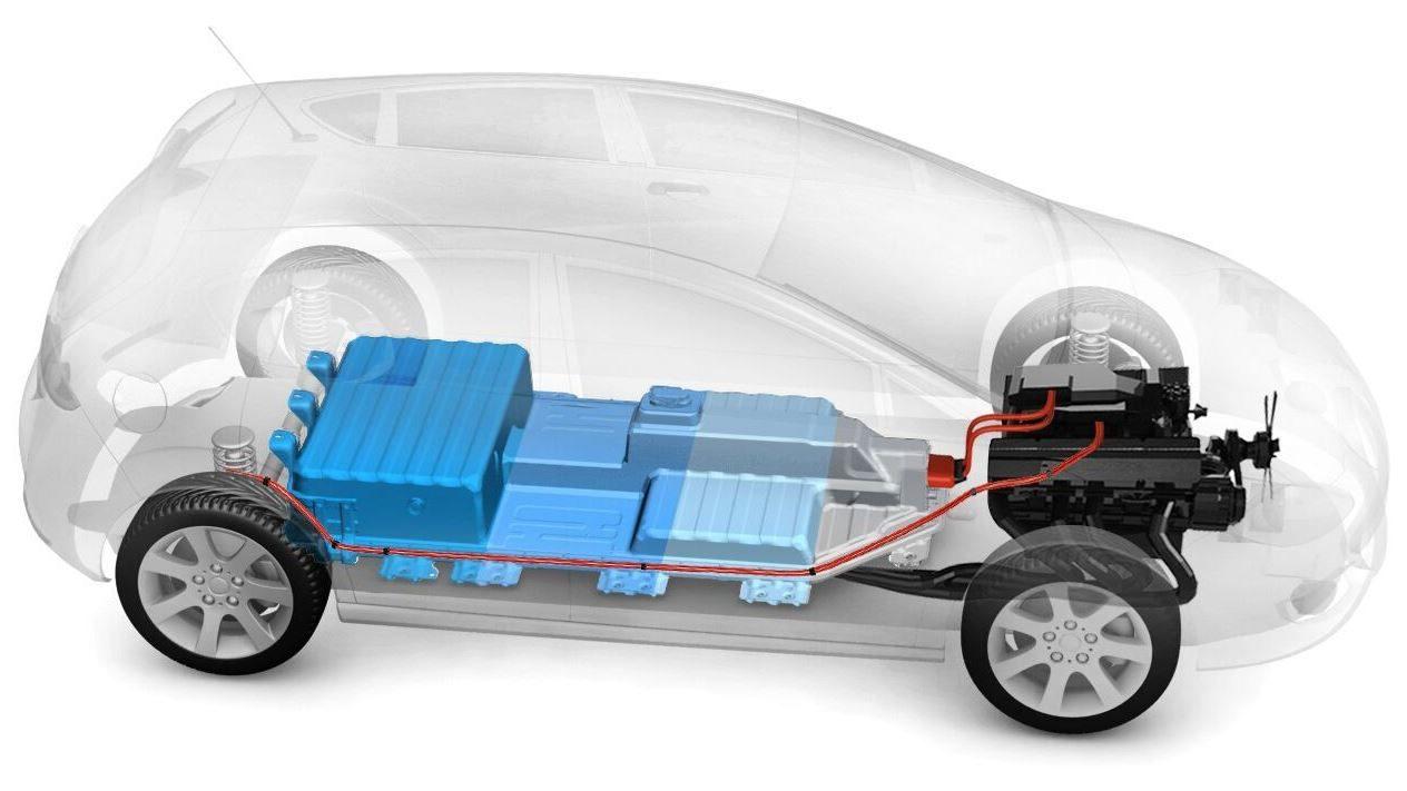 Литий-ионные аккумуляторные батареи для электромобилей