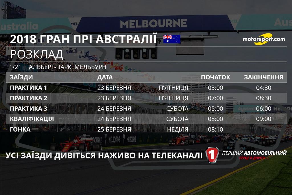 Гран При Австралии 2018