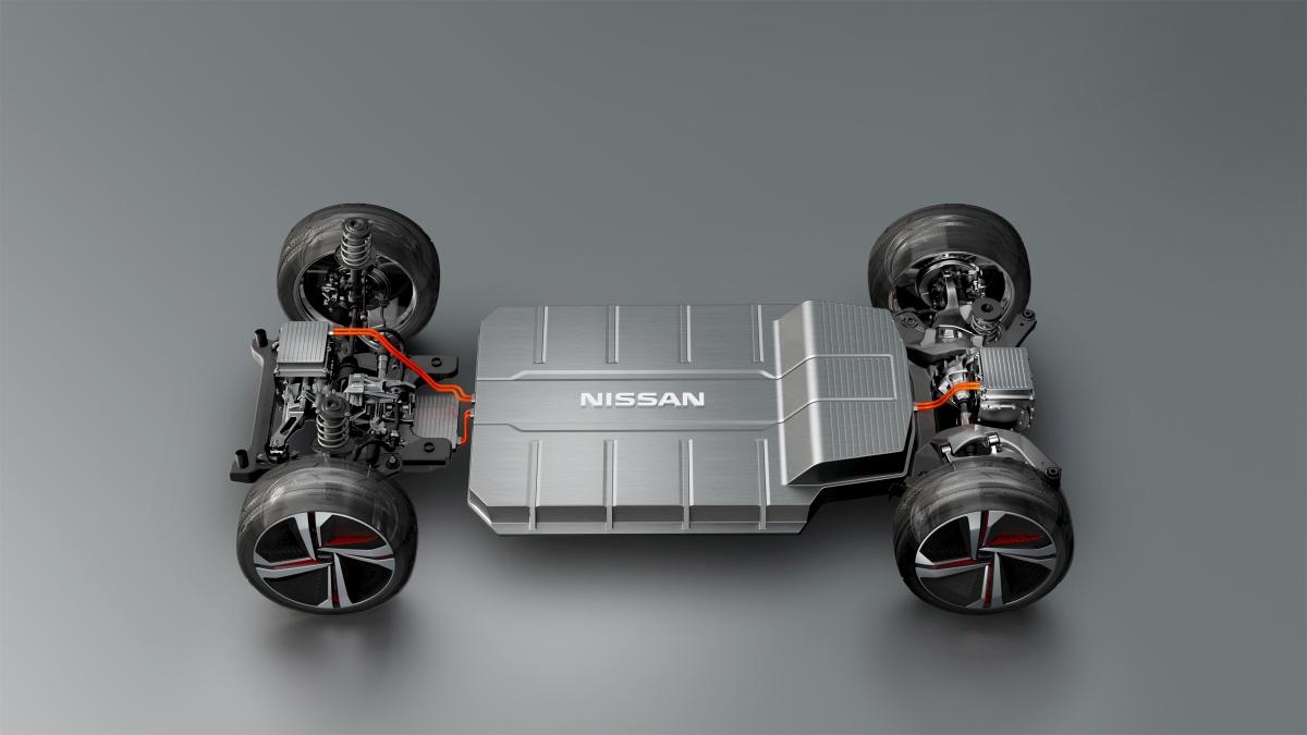 Nissan IMx платформа