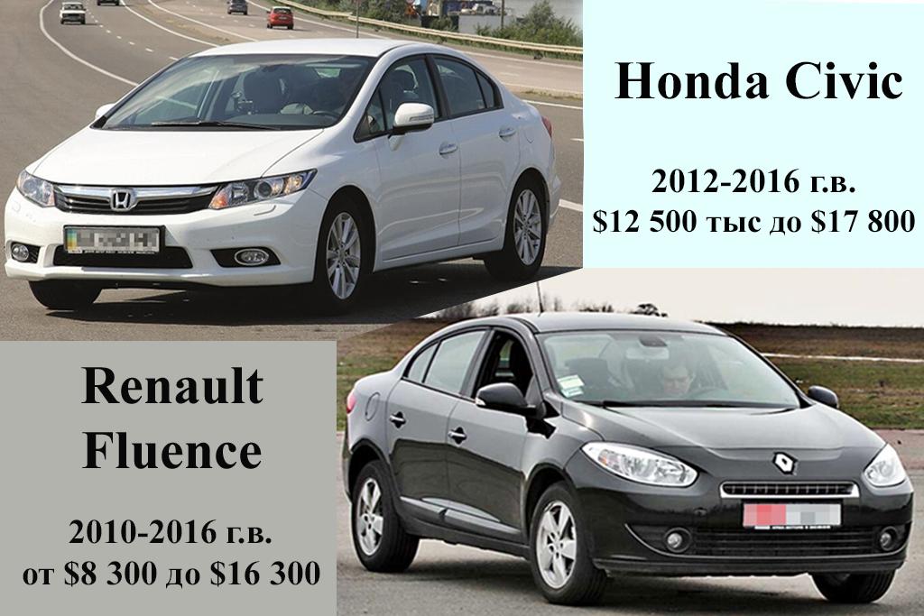 Honda Civic и Renault Fluence