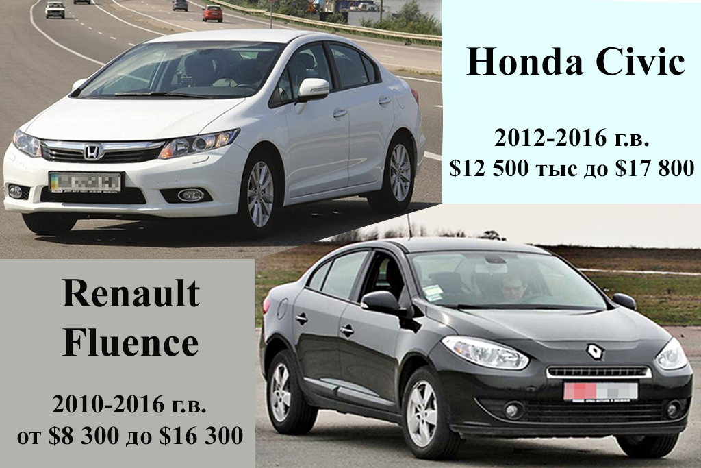 Honda Civic и Renault Fluence