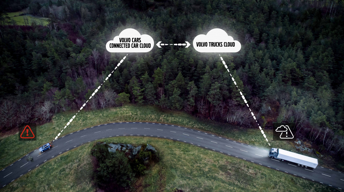 Беспилотные авто Вольво смогут «общаться» и«заглядывать заугол»