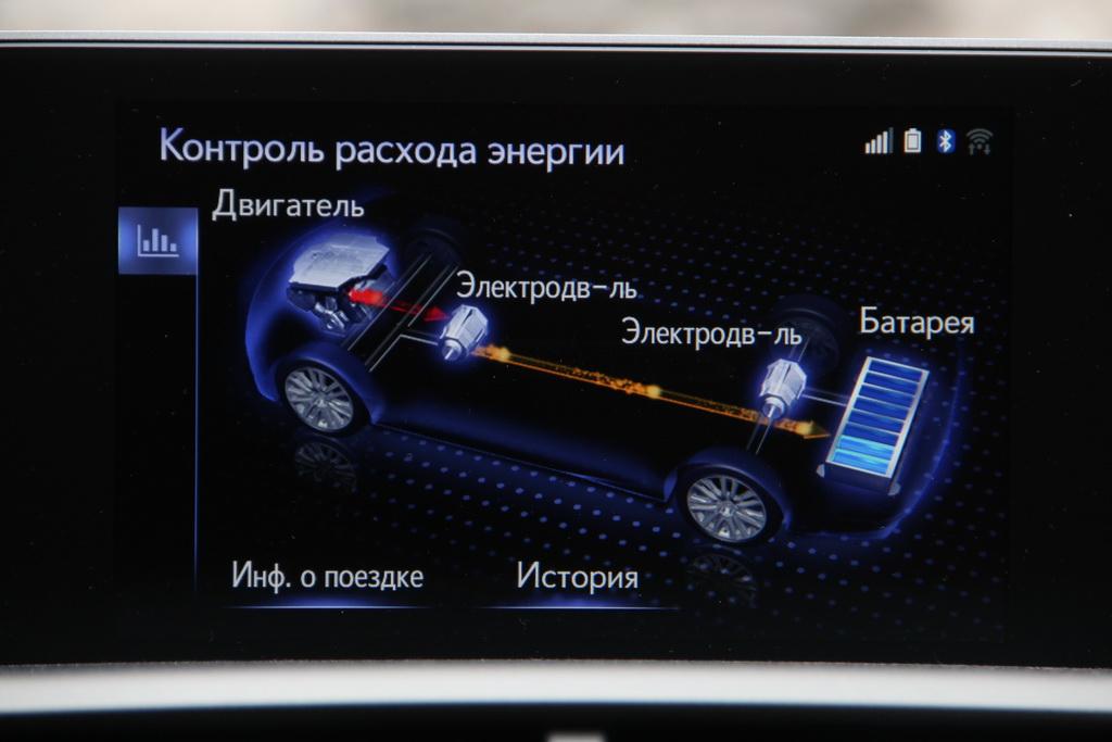 Работа привода Lexus NX 300h