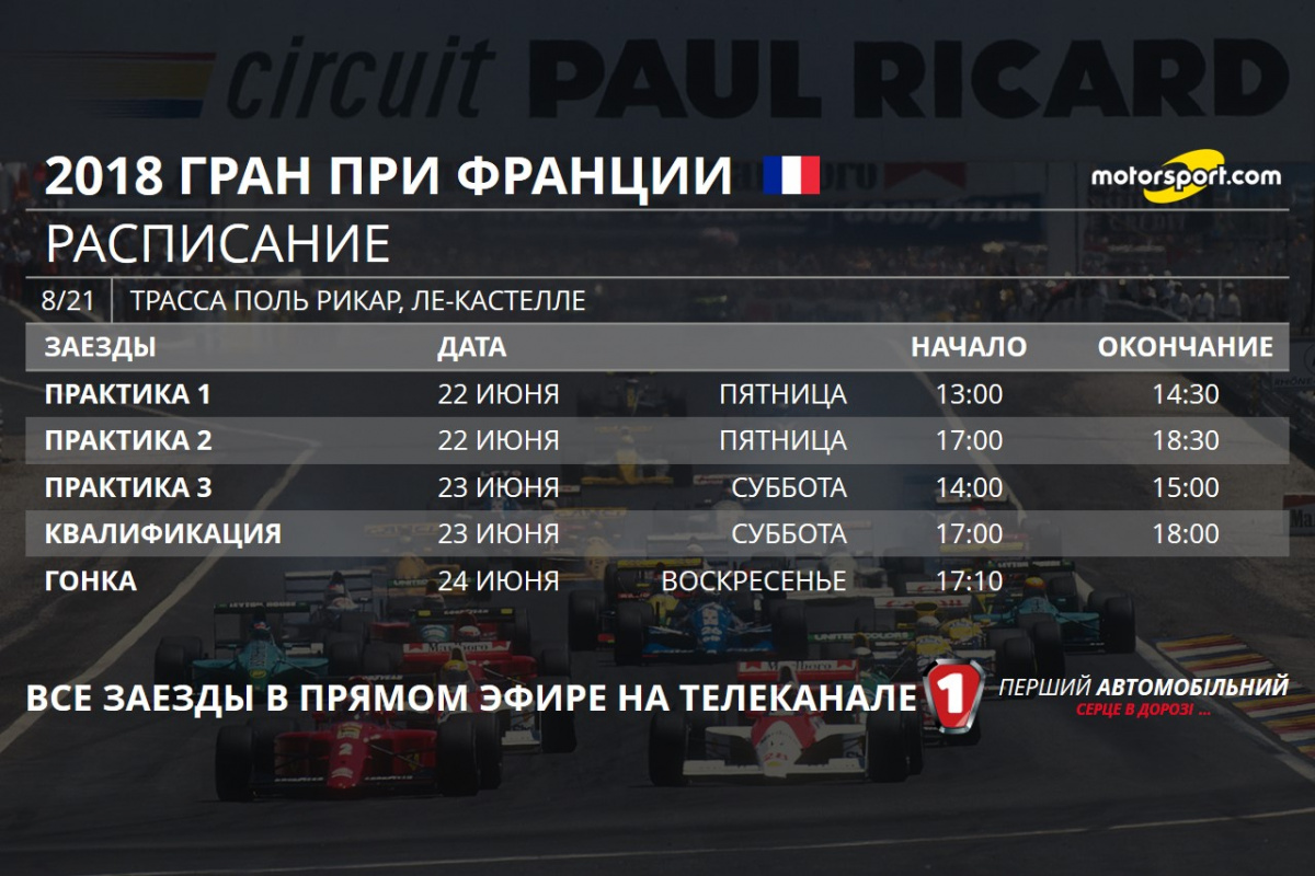 GP France