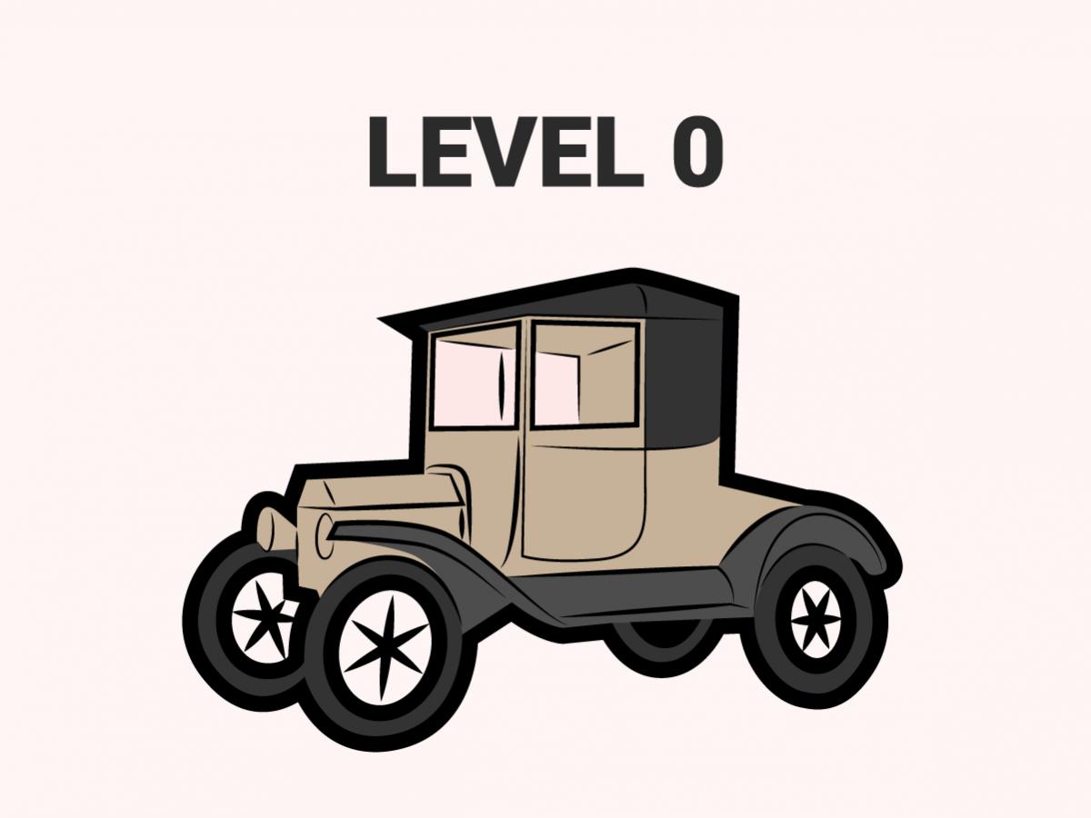автомобильный автопилот - автопилот 0