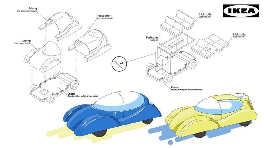 Автомобиль от Ikea