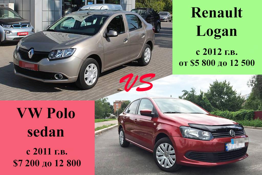 Renault Logan против VW Polo sedan