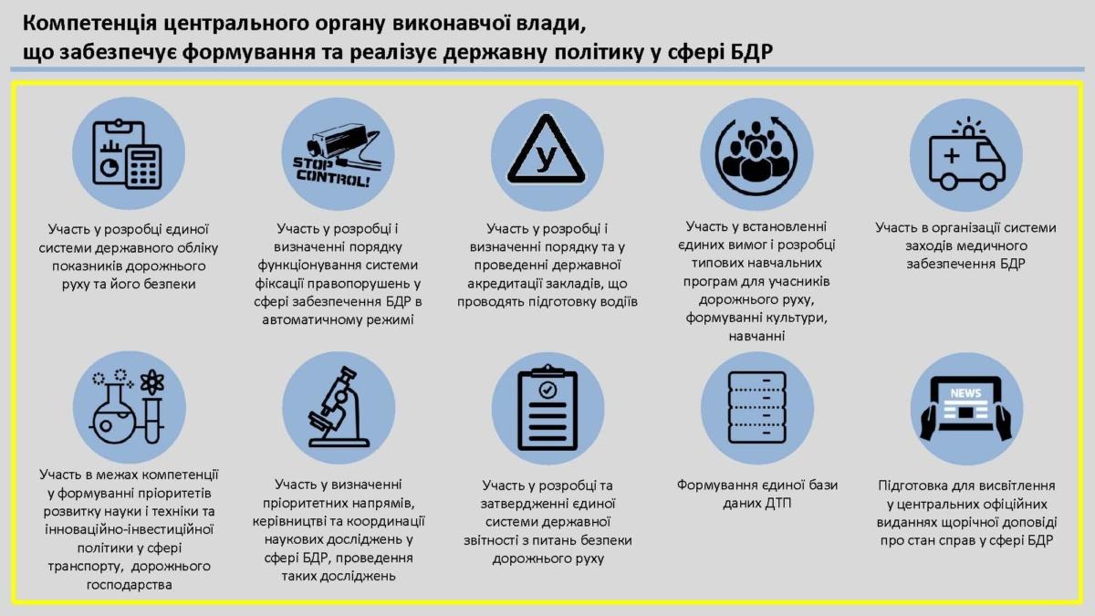 в сфере дорожного движения и его безопасности 4