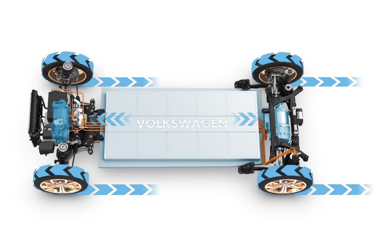 неодим и платформа МЕВ Volkswagen
