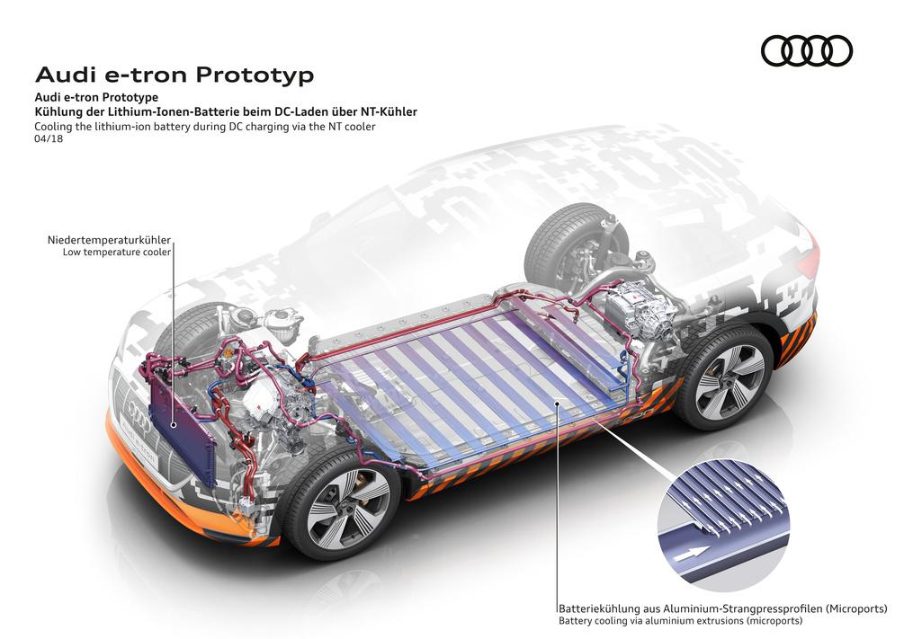Audi Е-tron