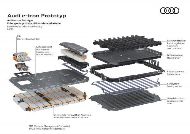 Строение батареи Audi