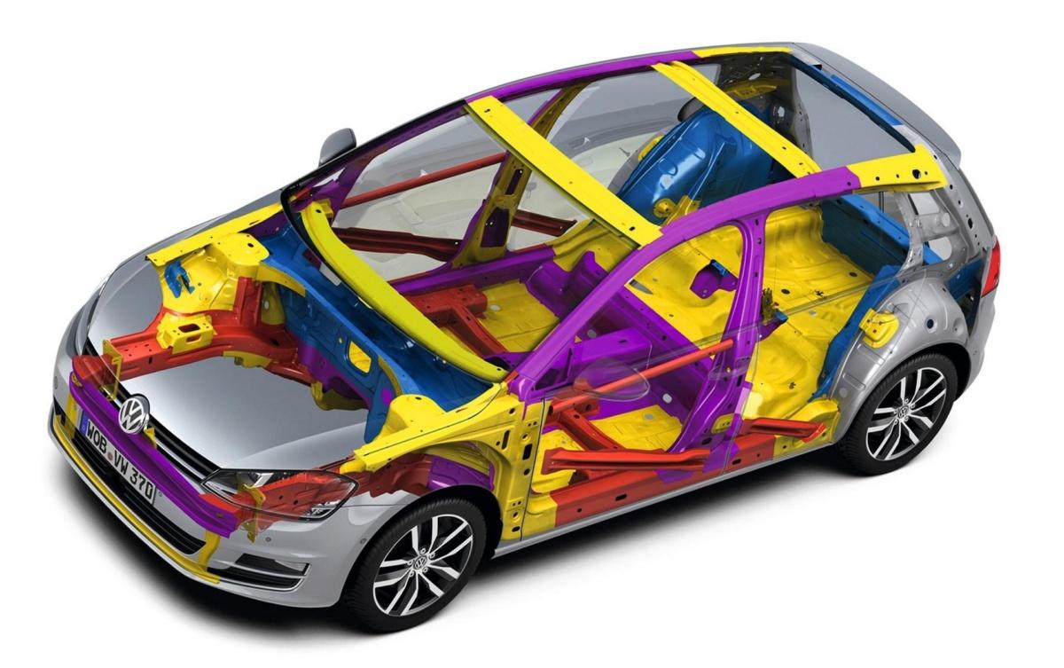 Что означает класс автомобиляпо EuroNCAP
