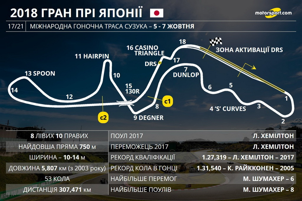 Гран Прі Японії