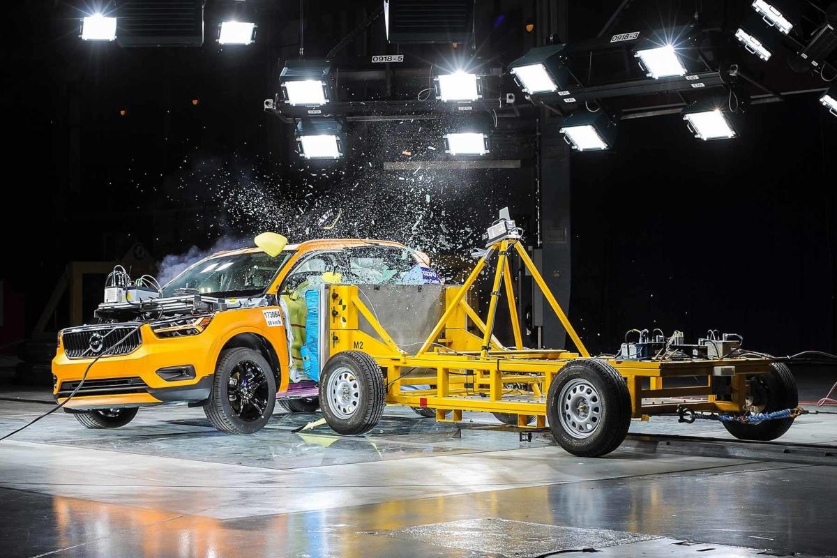 Что означает класс автомобиляпо по EuroNCAP