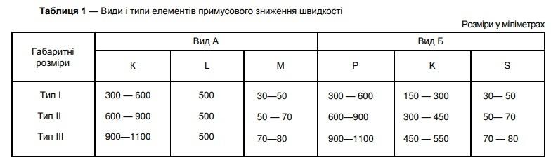 Размеры лежачих полицейских Украина