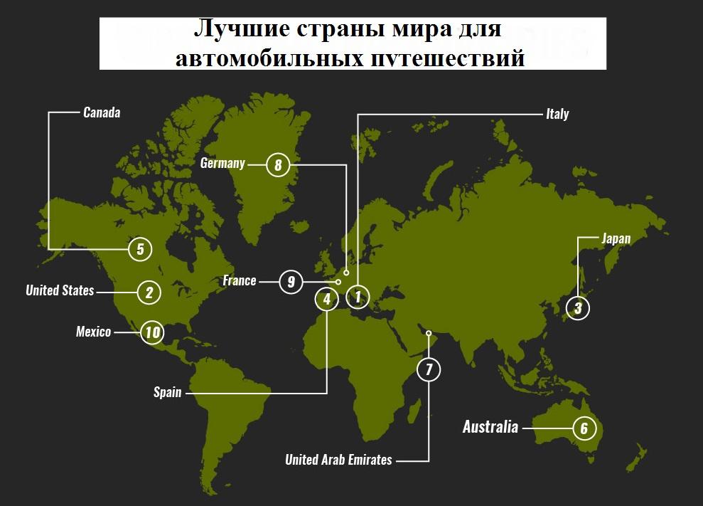 Лучшие страны для автомобильных путешествий