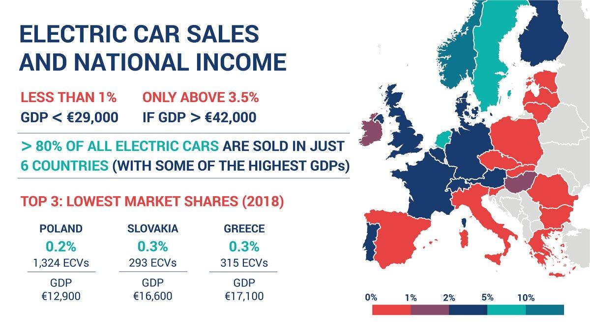 покупка электрокаров в ЕС 2018 год
