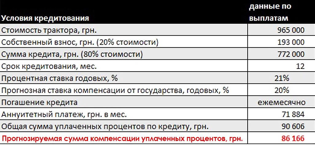 Belarus АИС