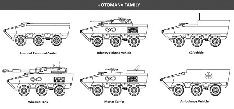 200323 otaman 2111 - Новый украинский БТР Атаман 3 прошел ходовые испытания